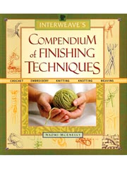 Compendium of Finishing Techniques